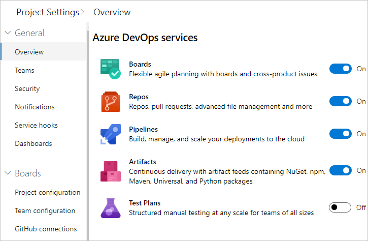 Azure DevOps Services Overview